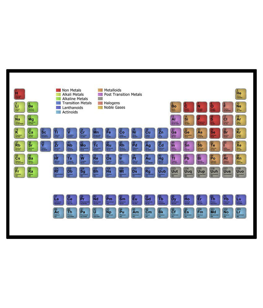 Periodic table transition image collections periodic table images periodic table unununium gallery periodic table images periodic table transition choice image periodic table images good gamestrikefo Choice Image
