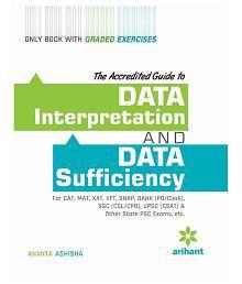 Data Interpretation & Data Sufficiency Paperback (English)