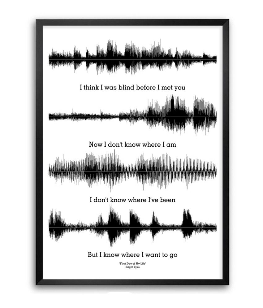 Lab No. 4 First Day Of My Life Bright Eyes Songs Lyrics Waveform ...