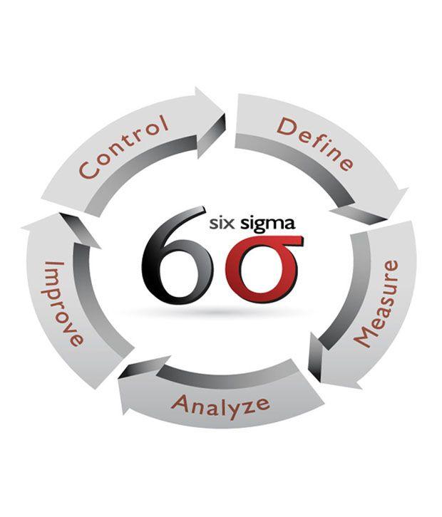 Lean Six Sigma Black Belt Certified Online Course By Advance