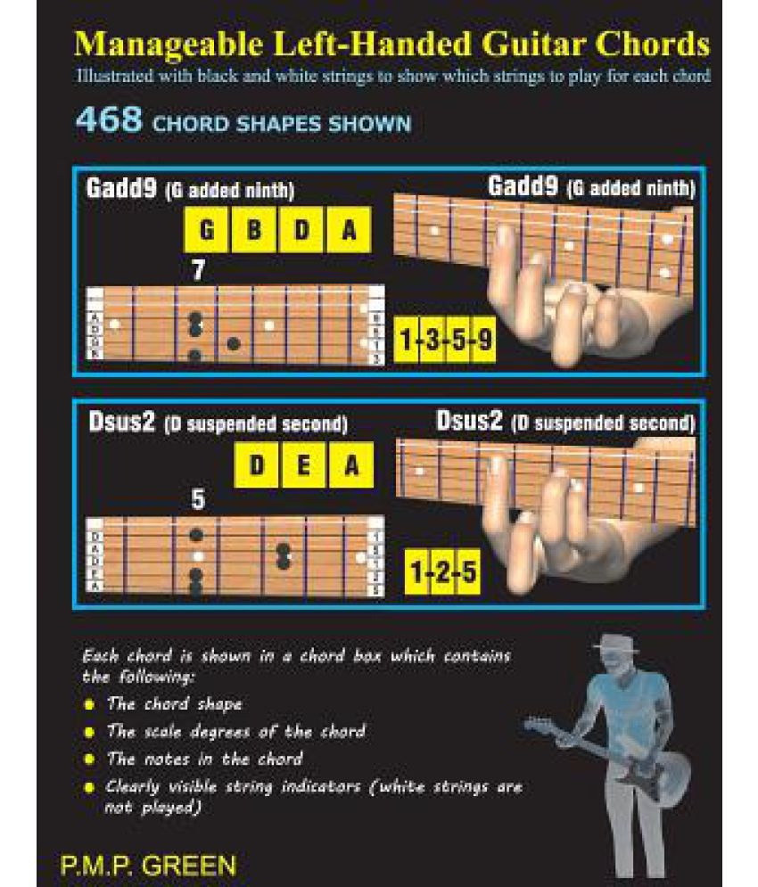Manageable Left Handed Guitar Chords Illustrated With Black And