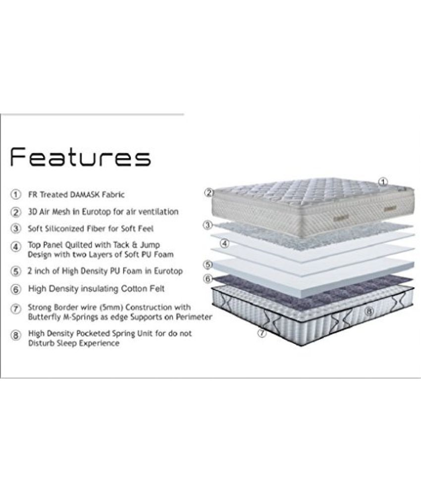king koil ortho duet 5 inch king size rebonded foam mattress silver