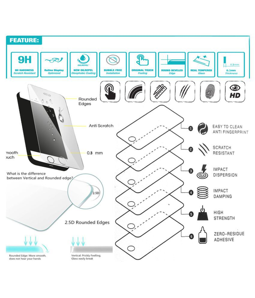 Sony Xperia U Tempered Glass Screen Guard By Moojlo