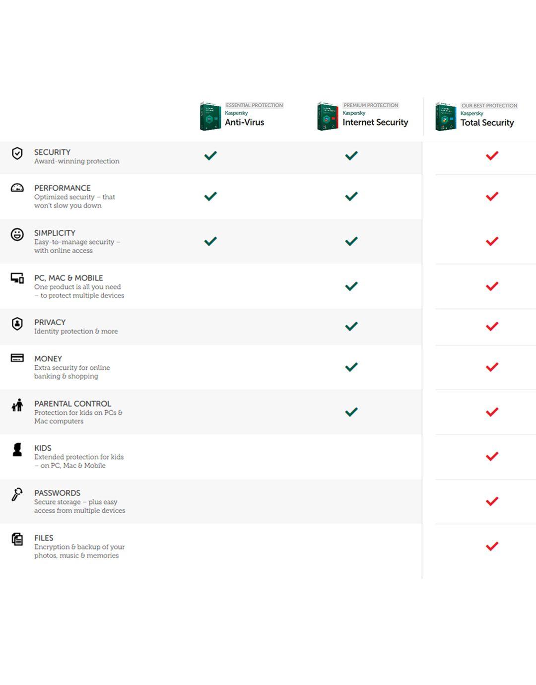 kaspersky internet security for windows 8.1