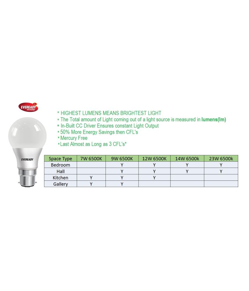 Eveready 14w 6500k Pack Of 2 With 4 Aa Battery Free Buy Efficient Led Driver Works Single Cell