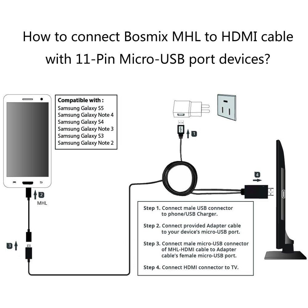 2m MHL Micro USB to HDMI Cable Adapter for Android Phones and Tablets - For  MHL function Devices Only Micro USB MHL to HDMI Cable HDTV Video Audio