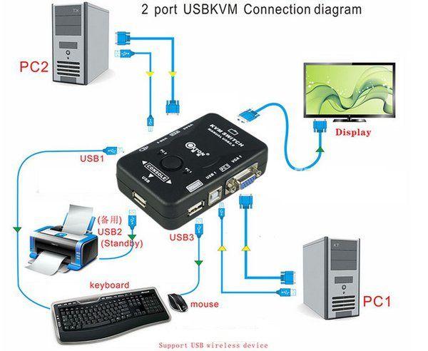 Margaj 2 Port Usb 2 0 Kvm Switch Connect 2 Cpu To Single