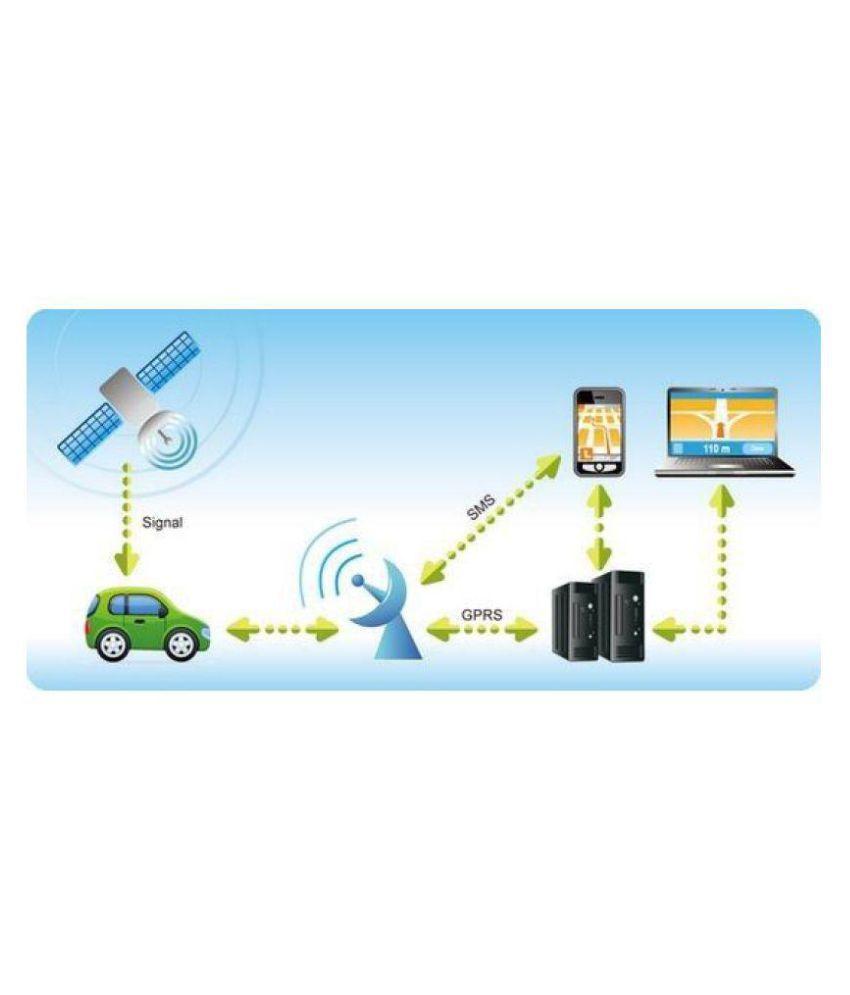 Coreprix Car GPS Tracking Software GPS Tracker: Buy Coreprix