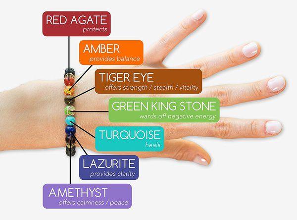 7 Chakra Healing Bracelet with Real Stones Mala Meditation Bracelet Men's and Women's Charm Bracelets