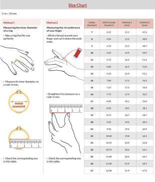 df4e504afd893 Vighnaharta Rajmudra Gold and Rhodium Plated Ring: Buy Vighnaharta ...